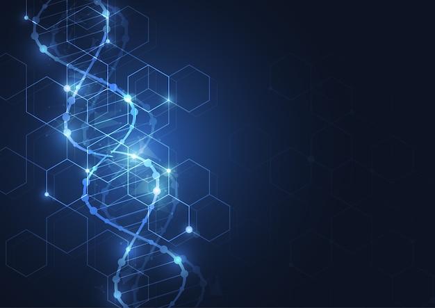 Carta da parati modello di scienza