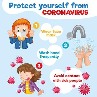 Cartellonistica di coronavirus con modalità di protezione dai virus