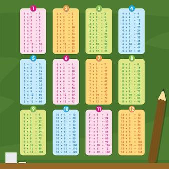 Cartone animato numero di moltiplicazione