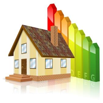Casa con valutazione di efficienza energetica