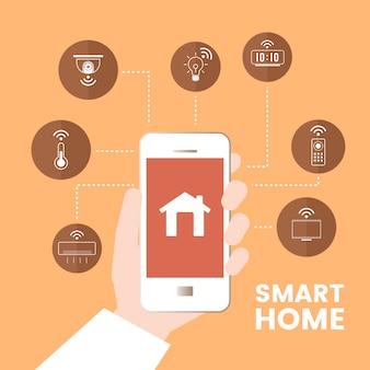Casa intelligente controllata dal vettore di infografica telefono