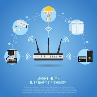 Casa intelligente e internet delle cose