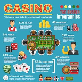 Casino infographic set
