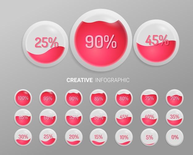 Cerchio grafico con indicazione delle percentuali impostate