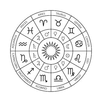 Cerchio zodiacale, tema natale. oroscopo con segni zodiacali e righelli di pianeti. illustrazione in bianco e nero di un oroscopo. tabella delle ruote dell'oroscopo