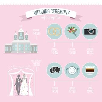 Cerimonia di nozze piatto elements