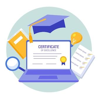 Certificazione online