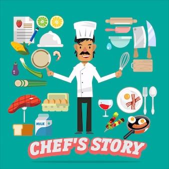 Chef con cibo e elemento cucina.