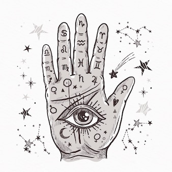 Chiromanzia con segni zodiacali e occhio