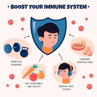 Cibo sano e sport aumentano la tua immunità
