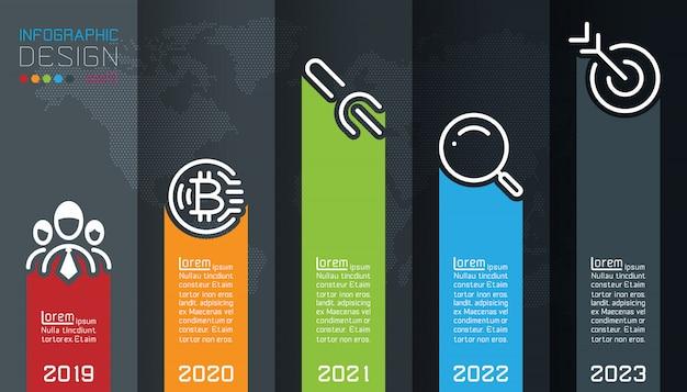 Cinque etichette con modello di business infografica