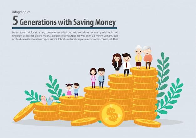 Cinque generazioni con risparmio di denaro raccolta infografica. vettore, illustrazione