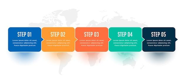 Cinque passi moderno business infografico modello di progettazione