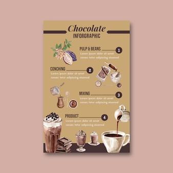 Cioccolato che produce acquerello con gli alberi del ramo di cacao, infographic, illustrazione