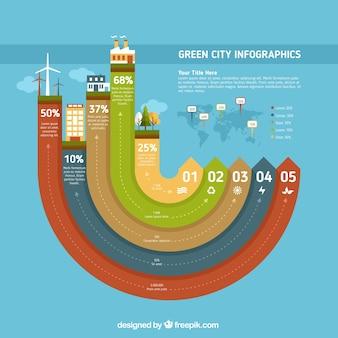 Città infografia verde con le frecce