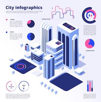Città intelligente infografica. urban digital innovation futuro ufficio architettura futuristica grattacielo città intelligenti vettore concetto di business