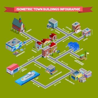 Città isometrica infografica