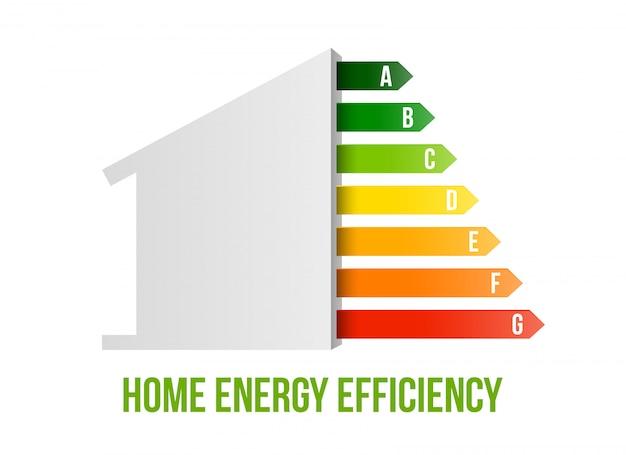 Classe di efficienza energetica domestica, casa ecologica intelligente.