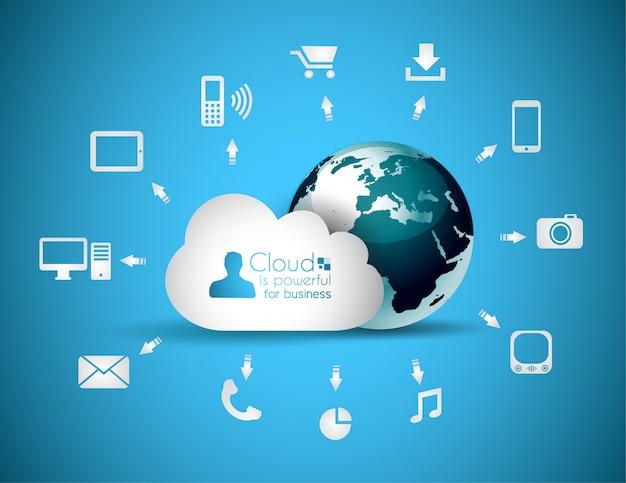 Cloud computing sullo sfondo