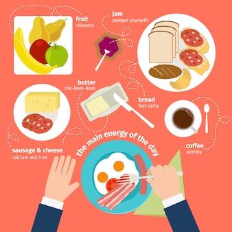 Colazione cibo e bevande icone in stile piatto