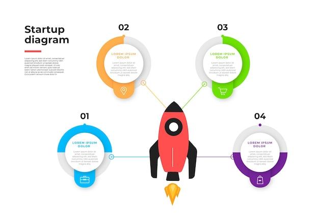 Collezione di infografica avvio design piatto