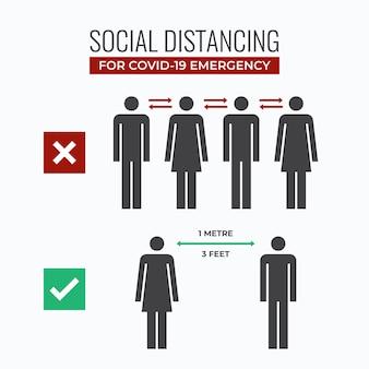 Collezione di infografica social distanza