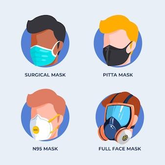 Collezione di maschere per il viso