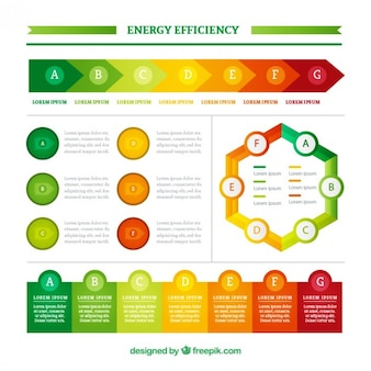Colorful infographic dell'efficienza energetica
