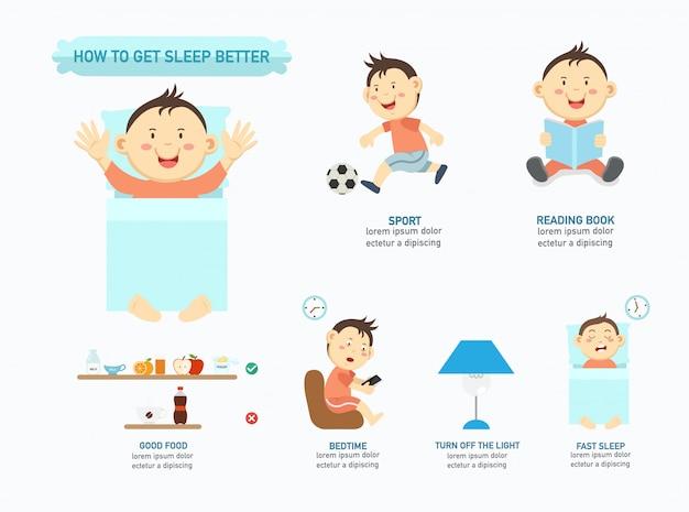 Come dormire infografica, illustrazione vettoriale