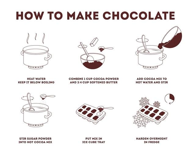 Come fare il cioccolato a casa. cucinare il dessert con un ingrediente facile in cucina. alimento zuccherino con preparazione al cacao. stile della linea dell'illustrazione