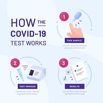Come funziona il test del coronavirus