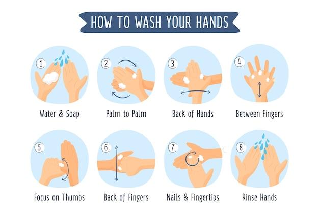 Come lavare il concetto delle mani