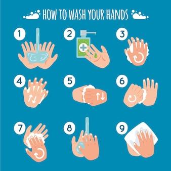 Come lavarti le mani
