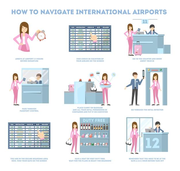 Come navigare guida dell'aeroporto per il primo volo. turismo e concetto di viaggio. check-in e partenza, sicurezza e area attesa. illustrazione piana di vettore isolato