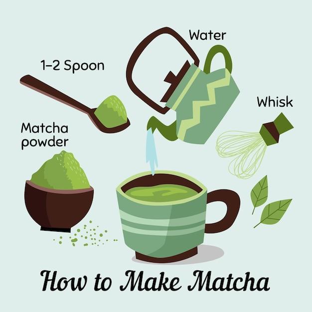 Come preparare il tè Matcha - Consiglia - 2020
