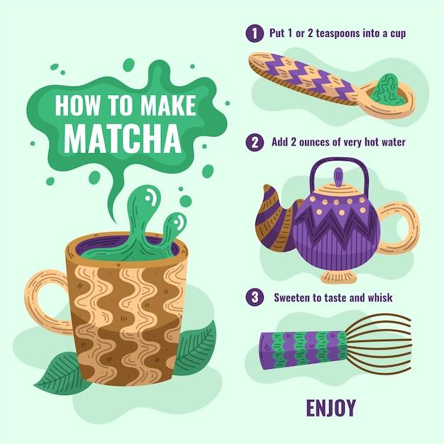 Tè matcha: dove comprarlo, come prepararlo e le sue ...