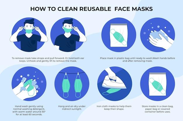 Come pulire le maschere riutilizzabili infografica