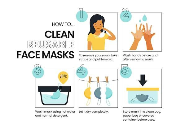 Come pulire maschere per il viso riutilizzabili - infografica