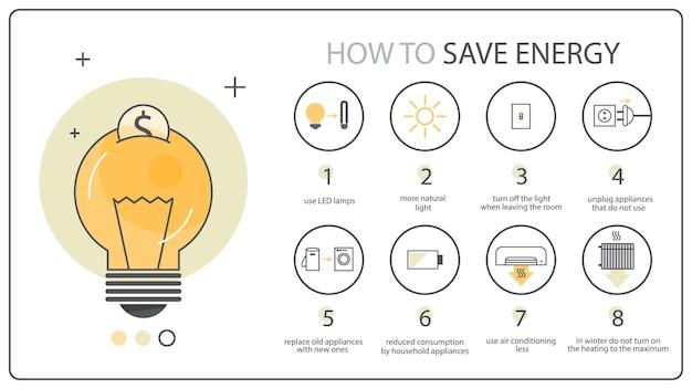 Come risparmiare istruzione energetica, infografica ecologica. idea di ridurre l'energia