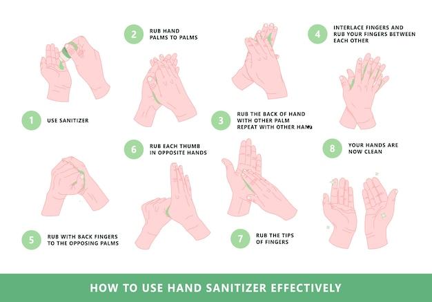 Come usare l'illustrazione del disinfettante per le mani.