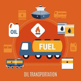 Composizione colorata pompa carburante