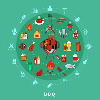 Composizione del cerchio di barbecue