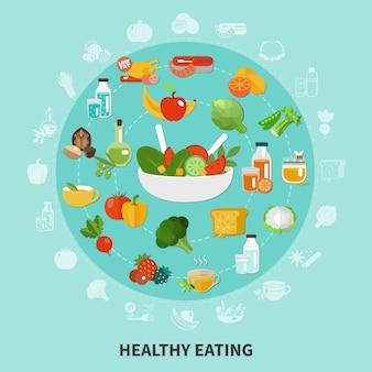 Composizione del cerchio di cibo sano
