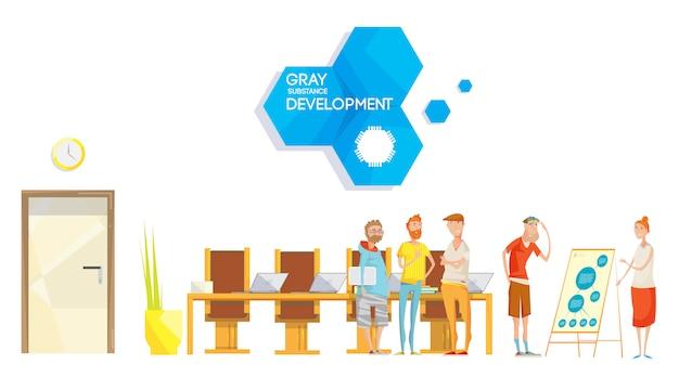 Composizione della riunione di sviluppo del software