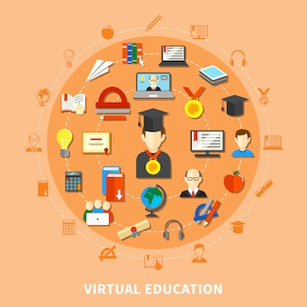 Composizione di educazione virtuale