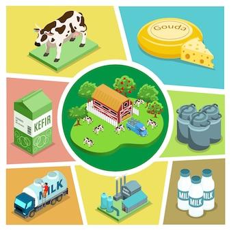 Composizione di elementi di agricoltura isometrica con alberi di mele casa mucche caseificio camion bottiglie di formaggio kefir e barili di latte