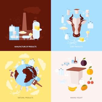 Composizione di latte elemento set piatto