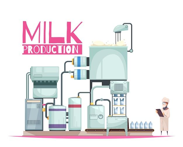 Composizione di sfondo di produzione di latte