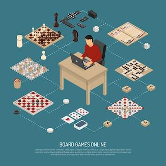 Composizione in linea di giochi da tavolo