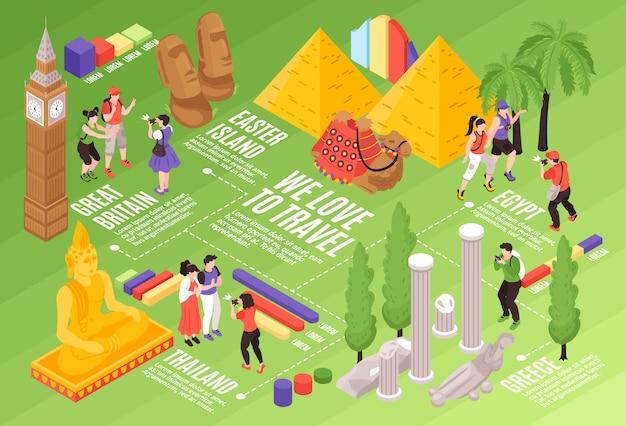 Composizione infographic isometrica nella migliore attrazione turistica del mondo con i diagrammi dei viaggiatori del big ben delle piramidi del punto di riferimento dell'isola di pasqua